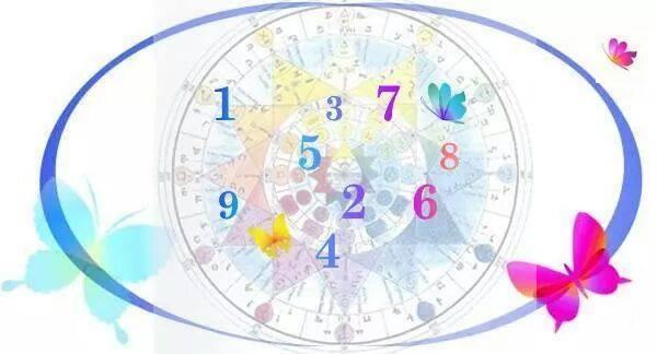 Numerologie: de poort naar zelfkennis